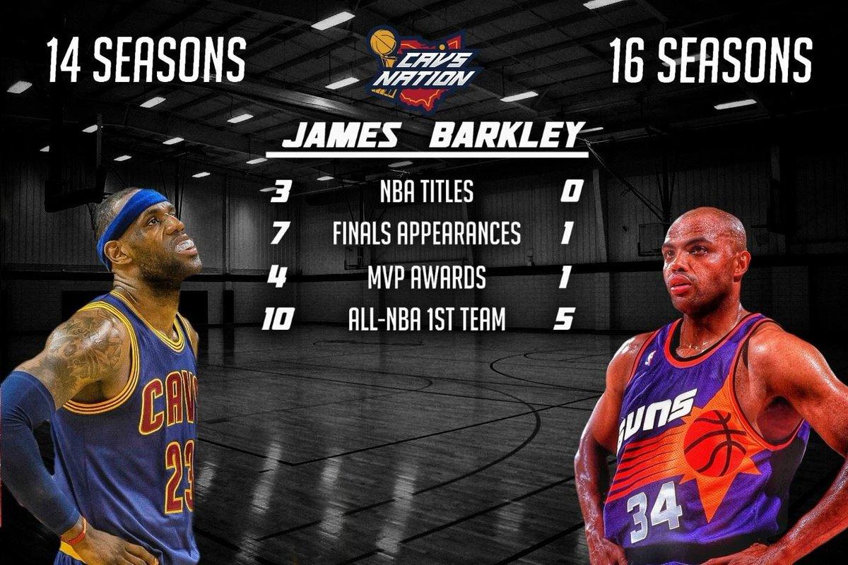 LeBron James vs. Charles Barkley