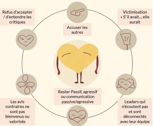 Comment le manque d #Intelligence émotionnelle affecte le travail et votre environnement  http:// ln.is/intemotionnell e.com/uLNgH &nbsp; …  via @I_Emotionnelle<br>http://pic.twitter.com/9ttU3niaJl