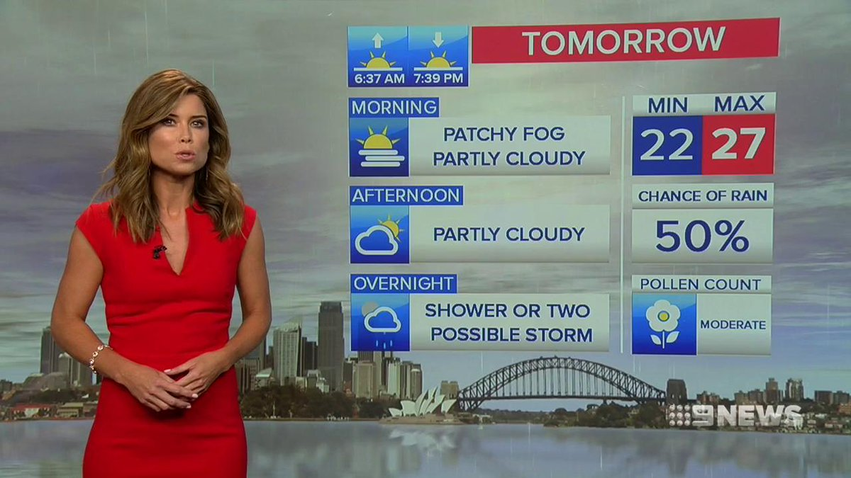 Weather: partly cloudy in sydney tomorrow, a top of 27°c