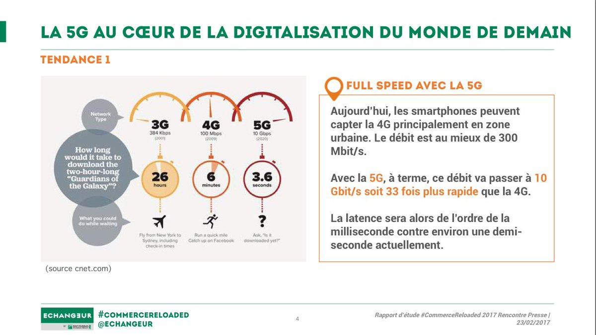 [#CP] La #5G  au cœur de la #digitalisation du monde demain #CommerceReloaded #WebSummit #CES2017 #NRF17<br>http://pic.twitter.com/yAZ6HMWlMI