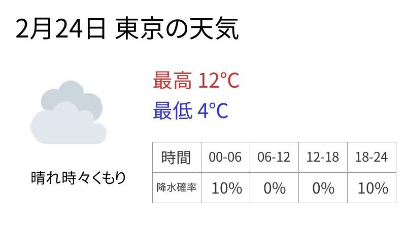 東京都稲城市 天気予報