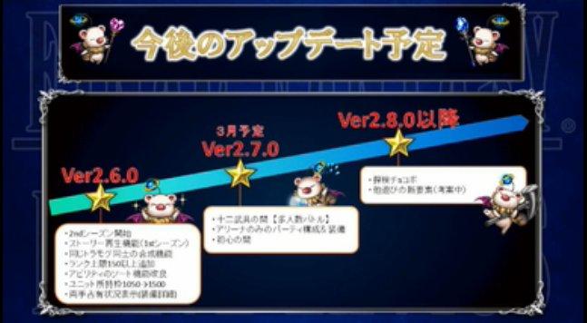 【FFBE】ver2.6.0~今後のアップデート予定が発表!トラモグ合成やランク上限開放、多人数バトル、チョコボ派遣など!【ブレイブエクスヴィアス】