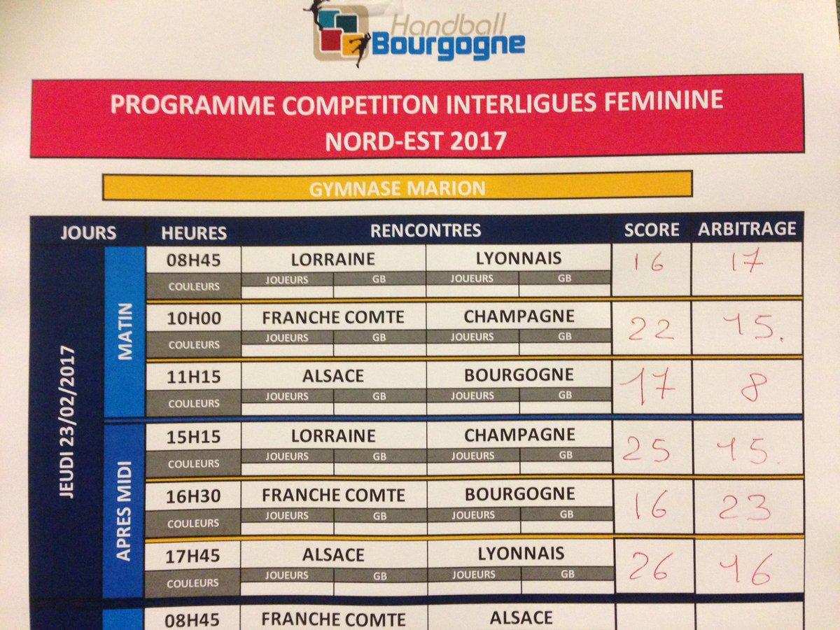 1 défaite et 1 victoire pour les Bourguignonnes #InterLigues #2002 #NE #Dijon<br>http://pic.twitter.com/vGgw7FUCge