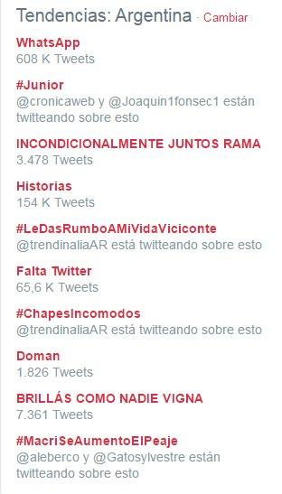 #MacriSeAumentoElPeaje es TT en Argentina. Gracias por sumarte a #Minu...