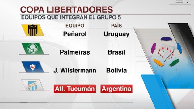 Atlético Tucumán integrará el Grupo 5 de la Conmebol Libertadores y de...