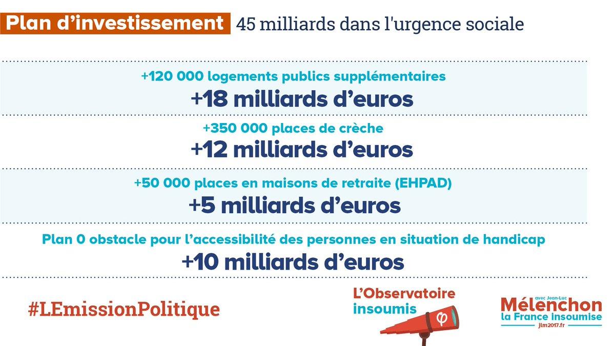 Voici le détail de notre plan d'investissement de 100 milliards d'euro...