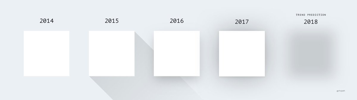 I predict that as soon as 2018, elements will be so floaty they're likely to be behind you. https://t.co/ux9jjFU9Yi
