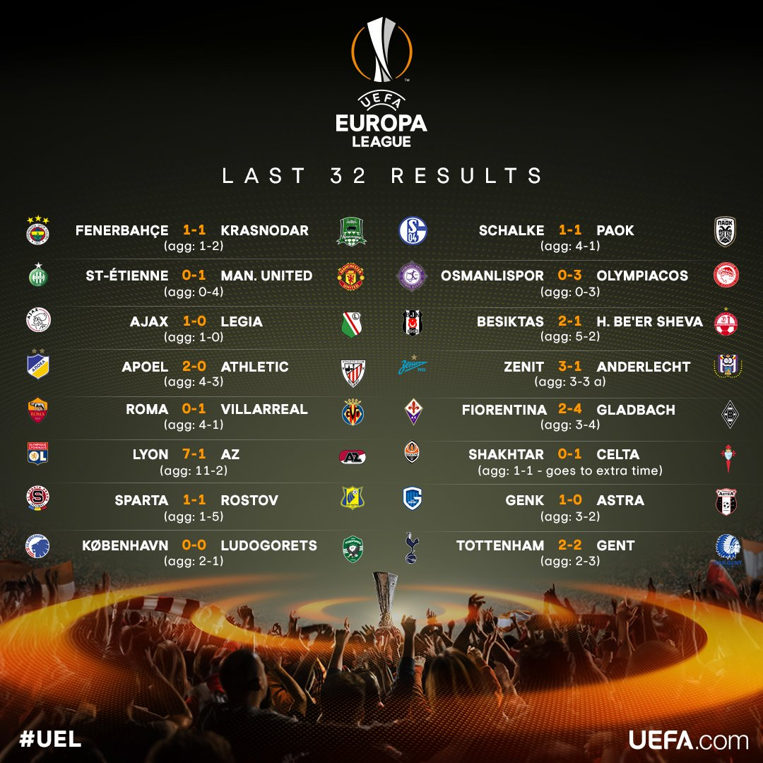 #UEL RESULTS* What a night!  *Shakhtar v Celta goes to extra time. htt...