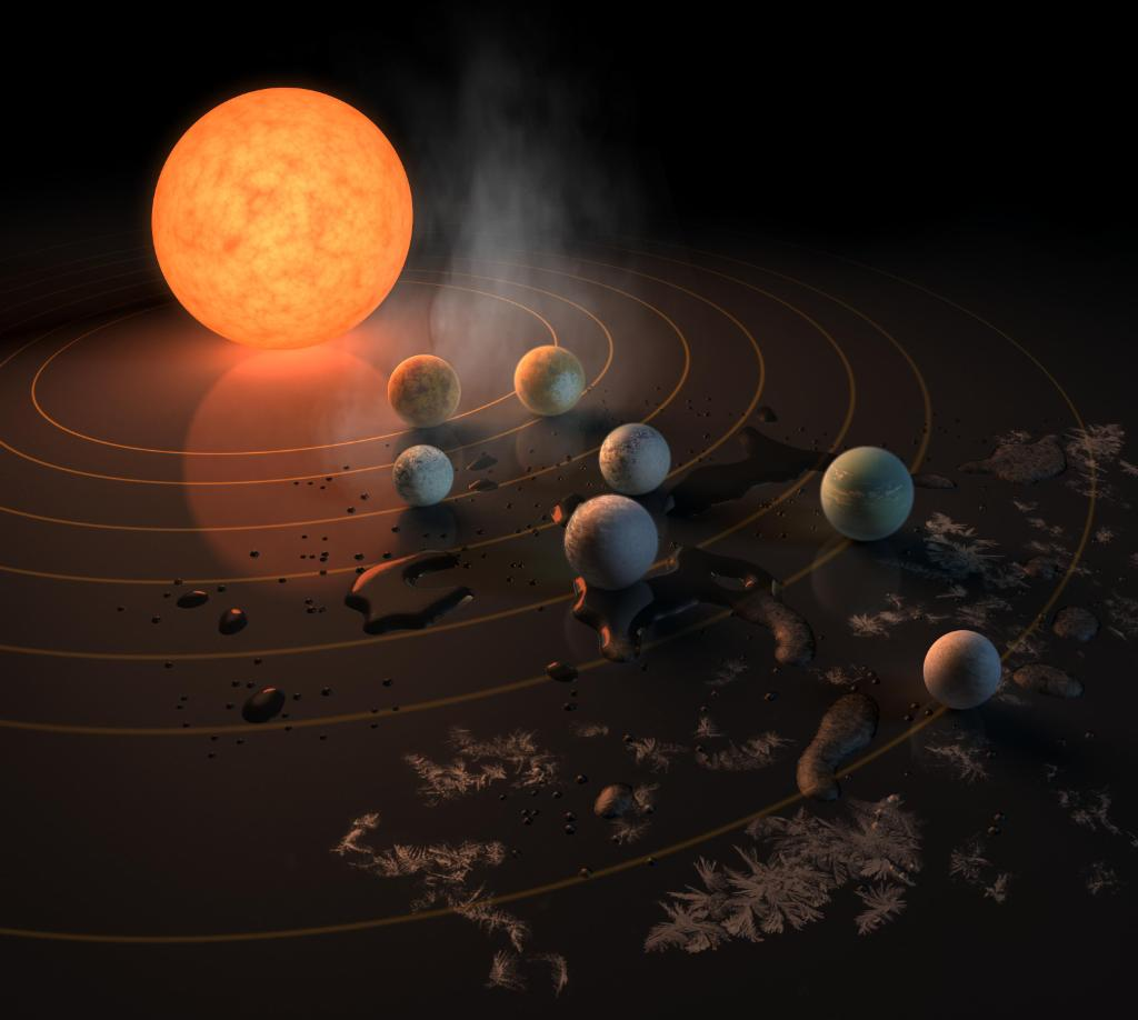 Our latest discovery: 7 Earth-size planets orbiting a red dwarf star. Lifeless rocks or ... ? We're studying them: https://t.co/DC3yljeac8
