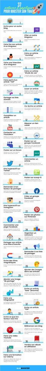 http:// bit.ly/2lLcsq1  &nbsp;   - 37 astuces pour augmenter le trafic sur votre site #web via @PME_WEB #seo #digital<br>http://pic.twitter.com/c9HtZxsznl