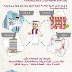 RT @DOOOOH80: الغفران ،، وقضيتهم في قطر..!؟ #احيا...