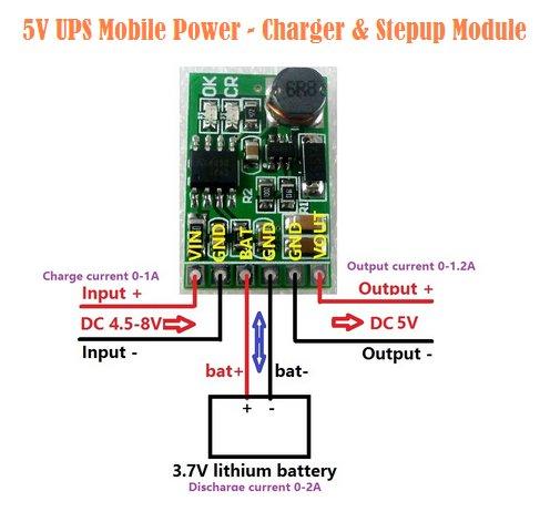 Electronic Module on Twitter: