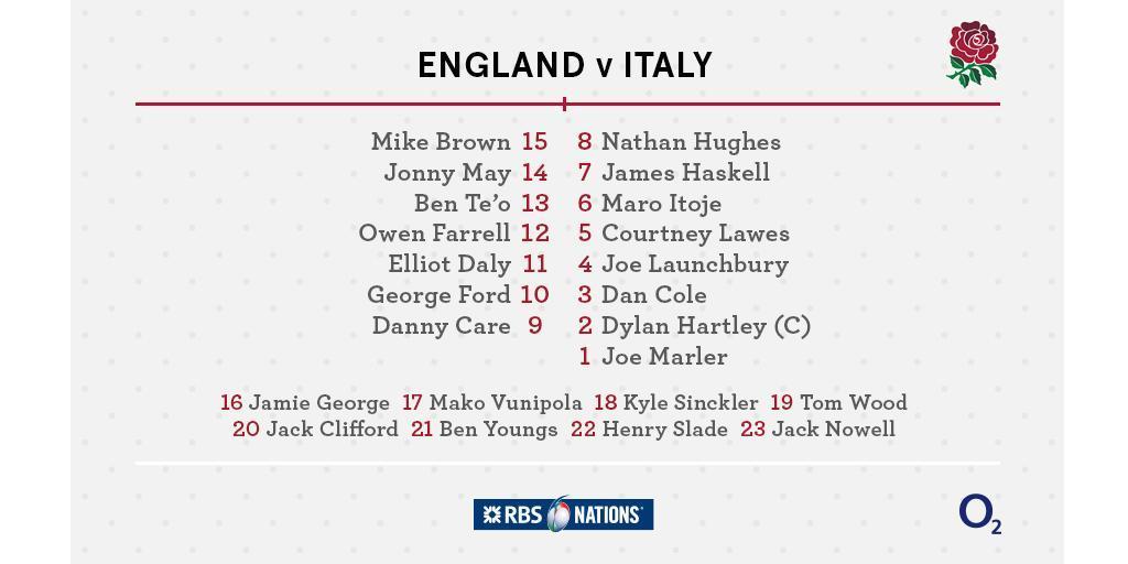 England vs Italy - Page 3 C5bAjGQWcAA6n82