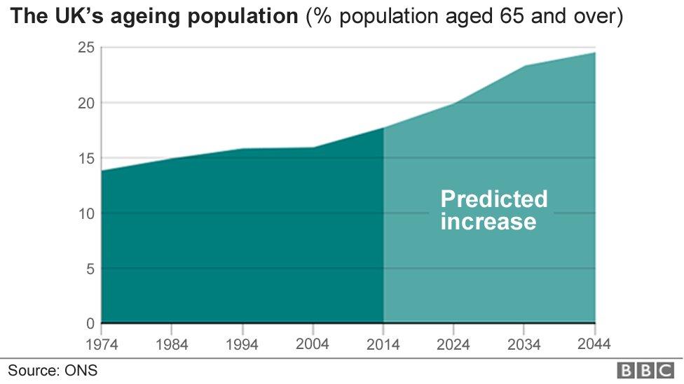 seen recent population increases - 976×549
