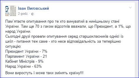 Савченко обнародовала списки украинских пленных, которых посетила на Донбассе - Цензор.НЕТ 8938
