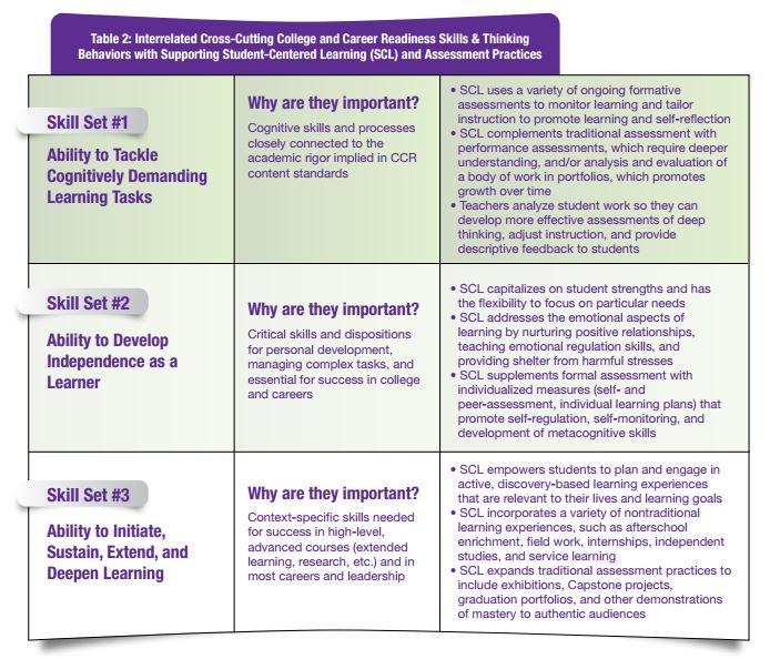 Self mastery pdf