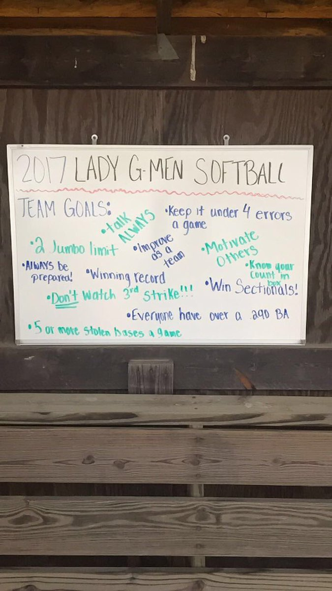 THE GOALS ARE UP!!!!  @SEIGMA6 @Gtown_Athletics #WorkHardDreamBig #E2 #StriveForGreatness #Gtownway<br>http://pic.twitter.com/5kfXHRBsGm