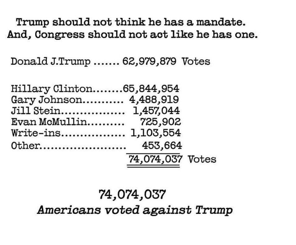 @rosie @laurenwerner REMEMBER +12mil MORE people voted AGAINST Trump than 4him (so bzR he is unprez) WE R THE MAJORITY #resist