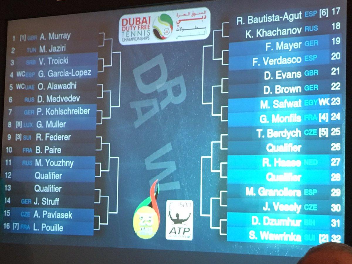 Dubai Duty Free Tennis Championships 2017 - ATP 500 C5gCuTrWcAAy-hR