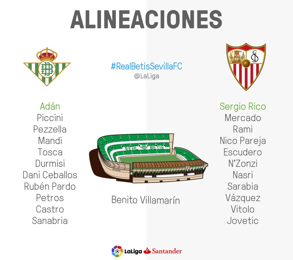¡Rubén Castro y Tonny Sanabria buscarán el gol para el Betis en #ElGra...