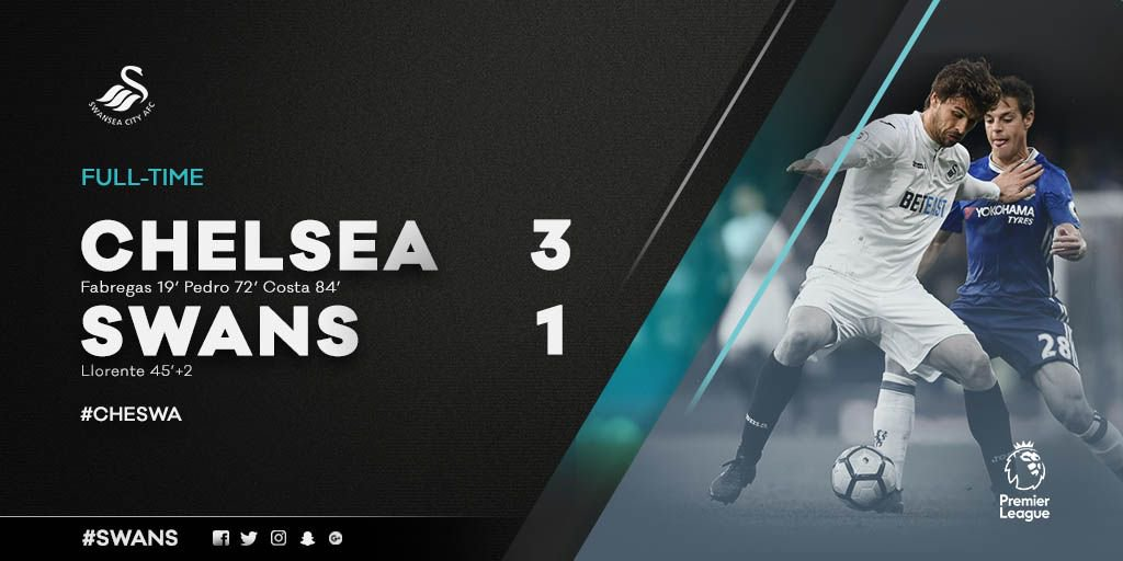 It's all over here at Stamford Bridge. The #Swans battled hard, but it...