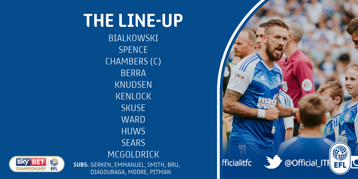 TEAM NEWS | Here's how #itfc line up at Carrow Road for today's big Ea...