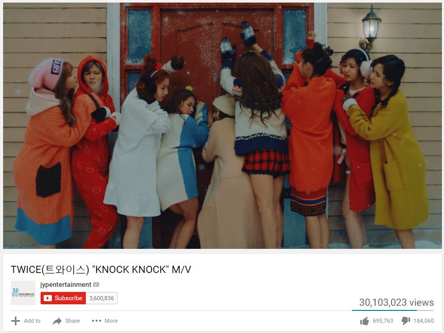 TWICE becomes the fastest K-Pop group to reach 30 million views on the...