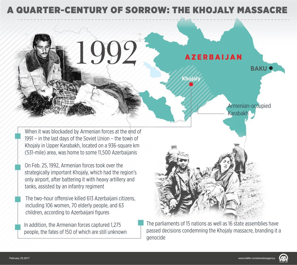 OIC Commemorates the 1992 Khojaly Massacre ile ilgili görsel sonucu