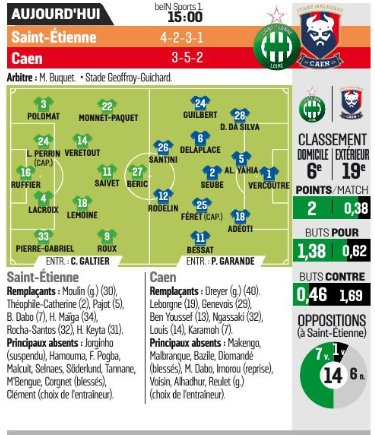 [27e journée de L1] AS Saint Etienne 0-1 SM Caen C5kzdAKWMAE4mMo
