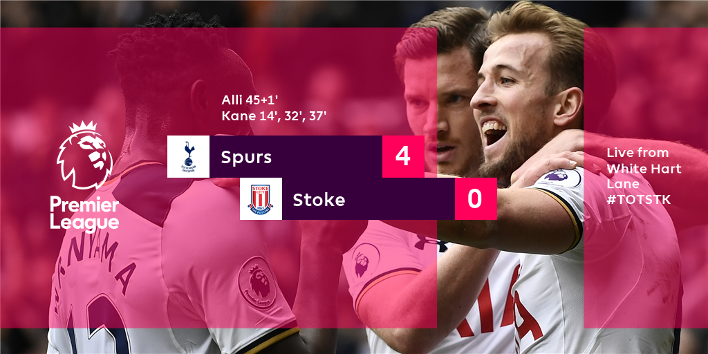 We've been treated to the Harry Kane show at White Hart Lane… #TOTSTK...