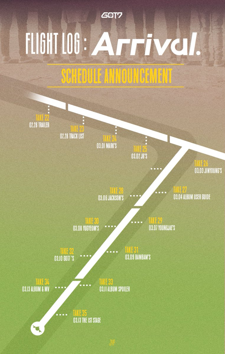 GOT7 <FLIGHT LOG : ARRIVAL>  SCHEDULE ANNOUNCEMENT  #GOT7 #FLIGH...