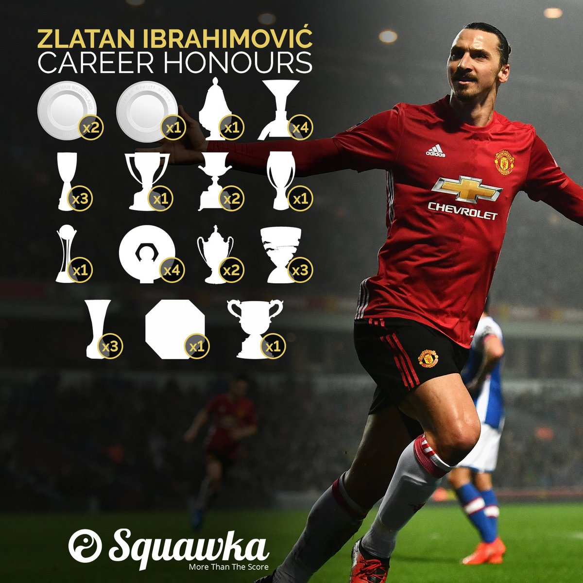 best cheap 95179 c959c Zlatan ibrahimovic has now won 30 career trophies, excluding ...