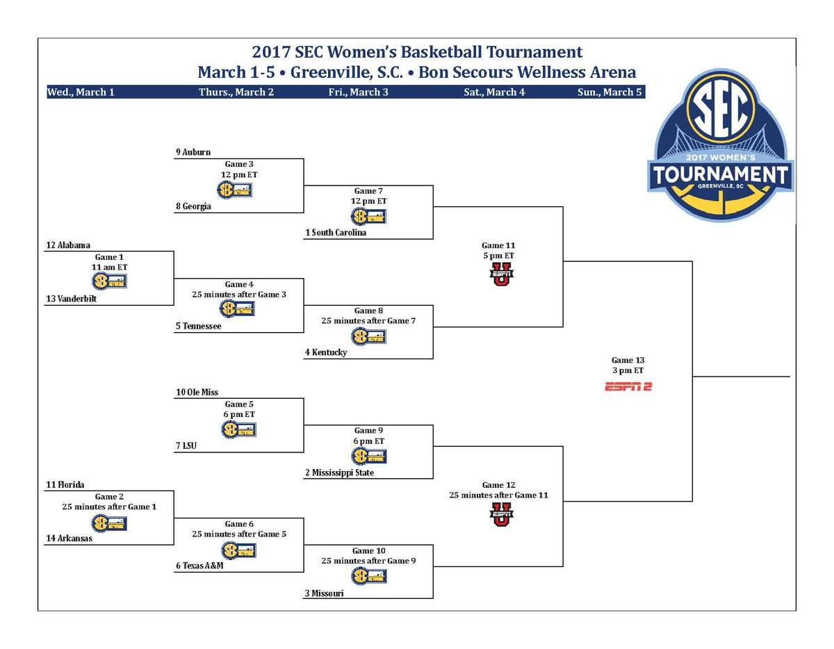 image regarding Printable Sec Tournament Bracket identified as Southeastern Convention upon Twitter: \