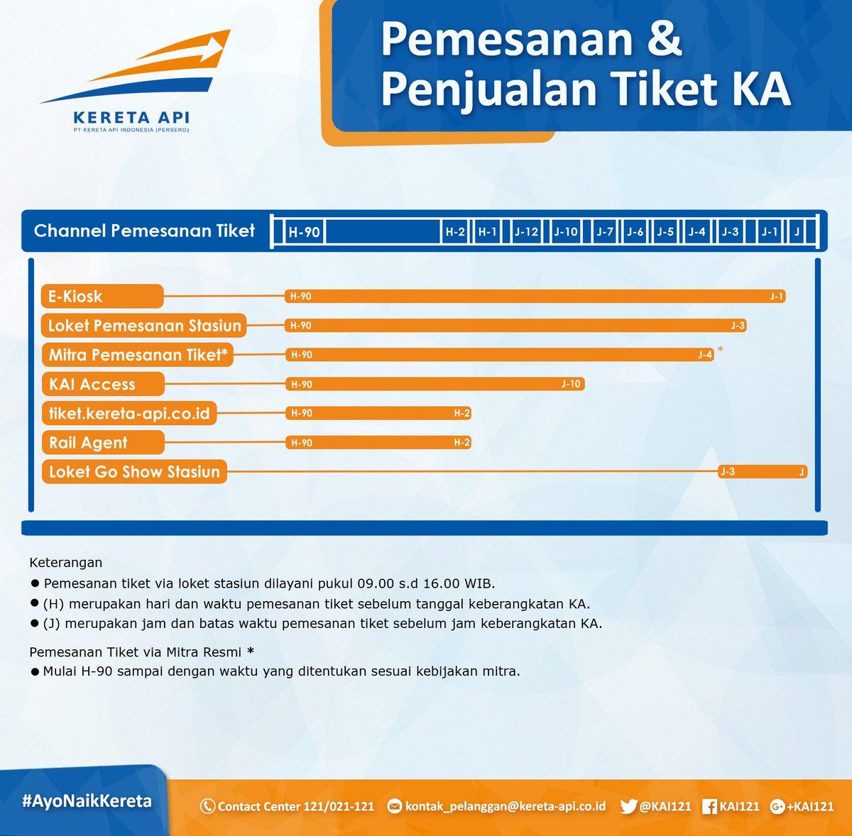 Kereta Api Indonesia On Twitter Pemesanan Tiket Kereta Api Semakin