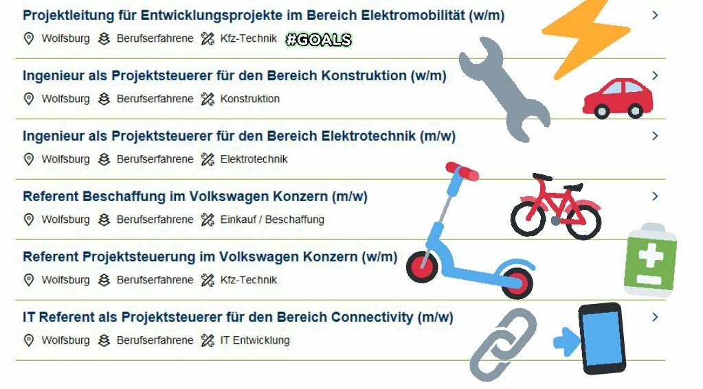 create the future of emobility with autovision volkswagen group - Autovision Bewerbung