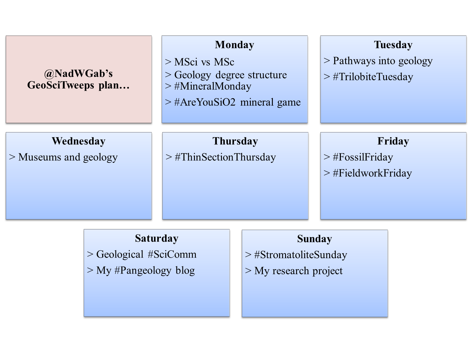 Here's my plan for the week. I'll also tweet a summary of my lectures to give you an idea of what it's like to be an @ES_UCL student https://t.co/jmJdbOnPEQ