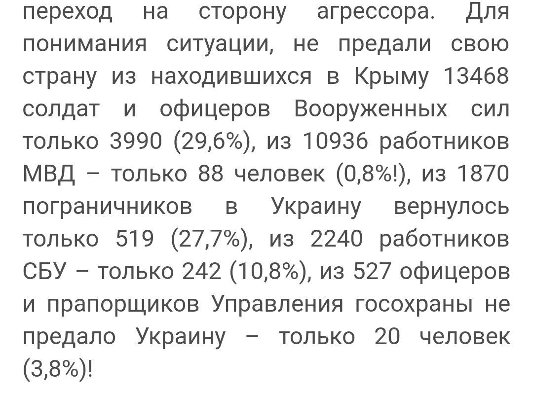 В оккупированном Крыму работает сеть украинских заправок ОККО - Цензор.НЕТ 9108
