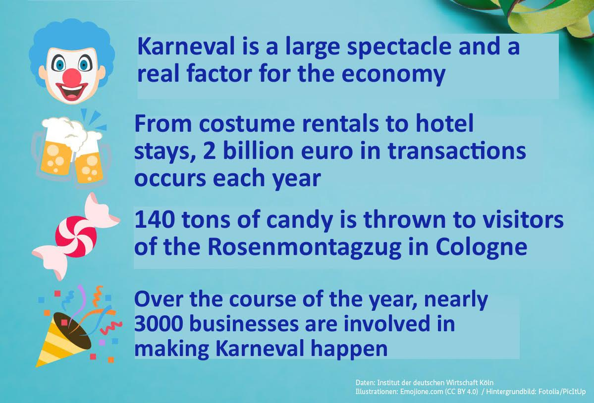 Celebrating #Karneval in #Germany&#39;s Rhineland is not only fun for visitors but also good for the local economy! #Rosenmontag <br>http://pic.twitter.com/PikzPJSnHA