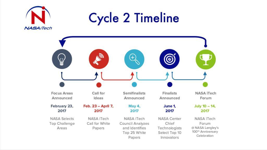 2017 space exploration timeline - photo #35