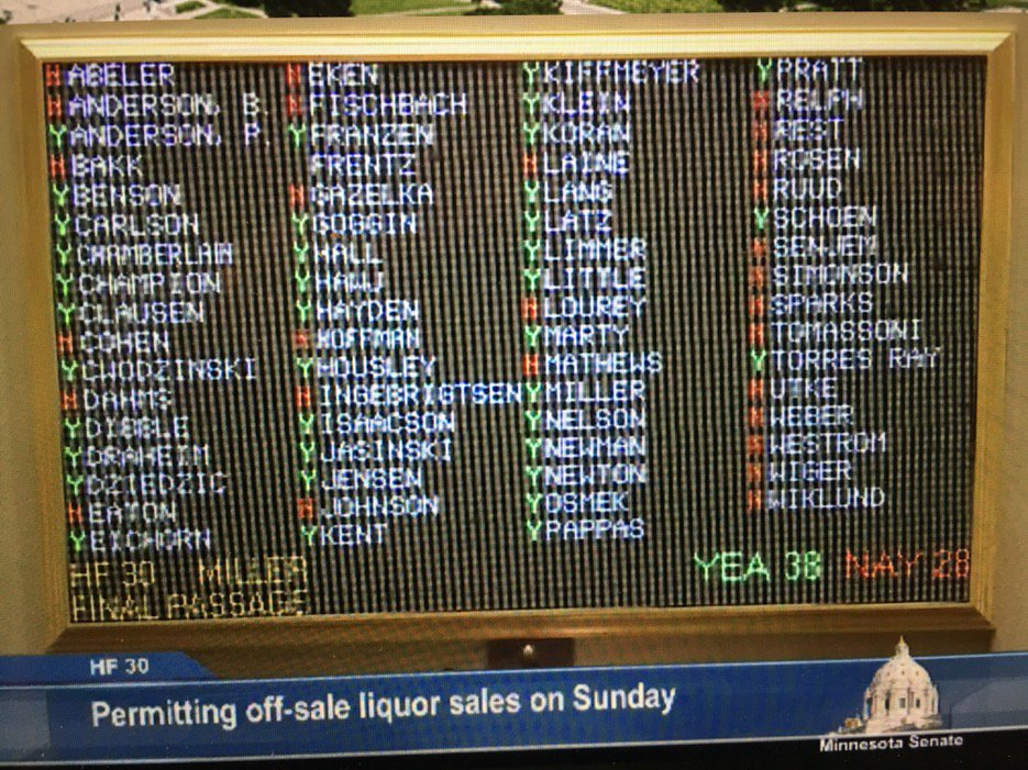 Sunday liquor sales just passed the MN State Senate, MN enters the 20th century. https://t.co/mZ1sN9lBOL