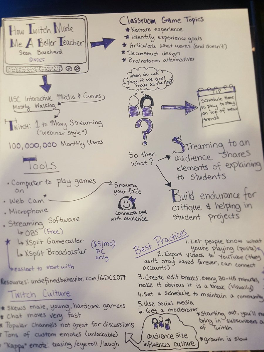 Notes from @ndef's talk 'How #Twitch made me a Better Teacher' at #GDC17 - great info, thanks Sean!