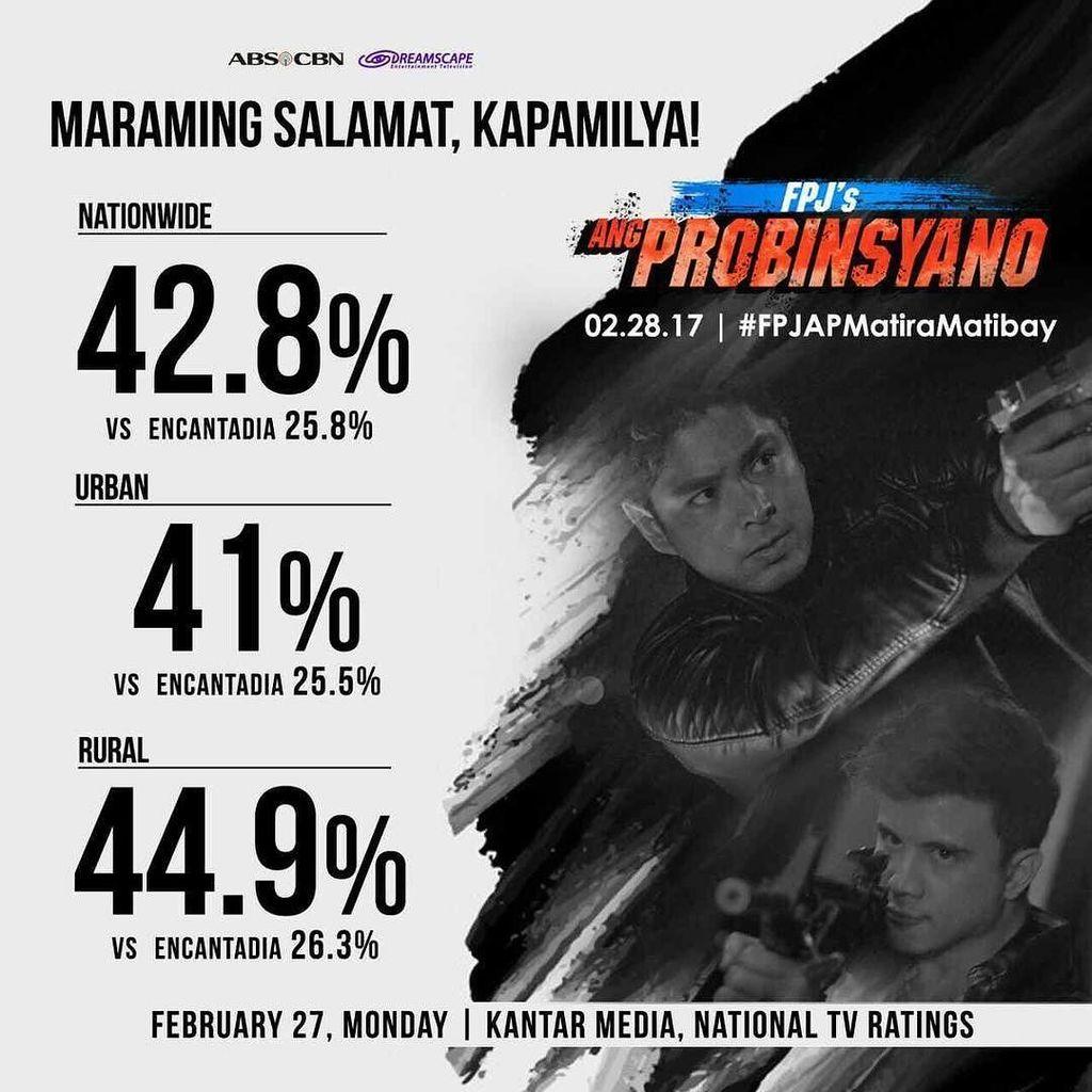 Maraming Salamat, Kapamilya #FPJAPMatiraMatibay https://t.co/M0eBWzdiU...