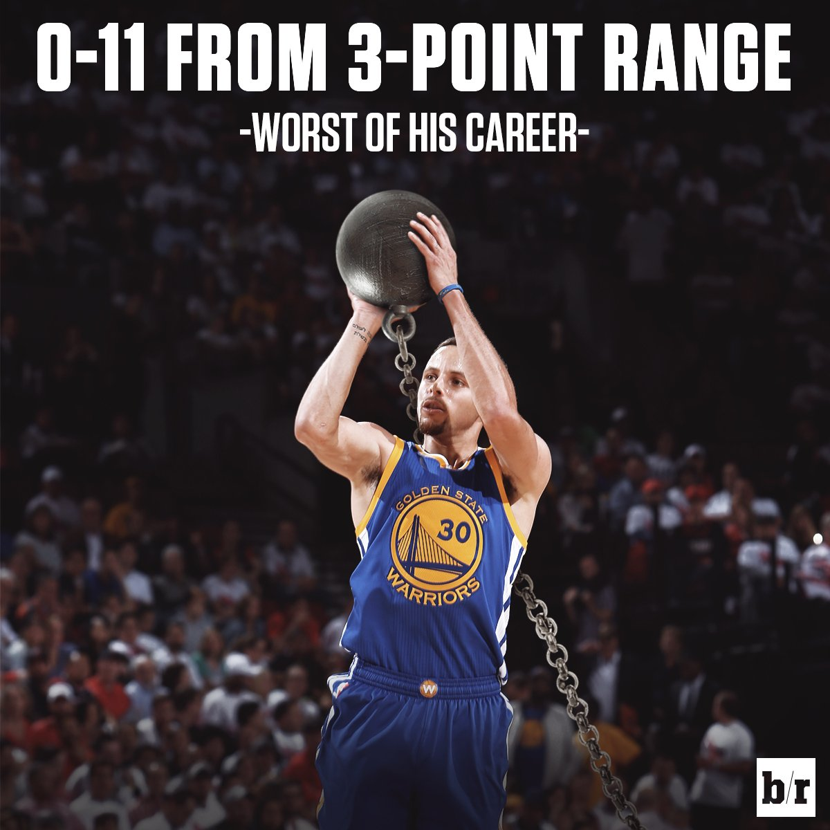 Steph was weighed down from 3 tonight. https://t.co/rOn5Byd4TX