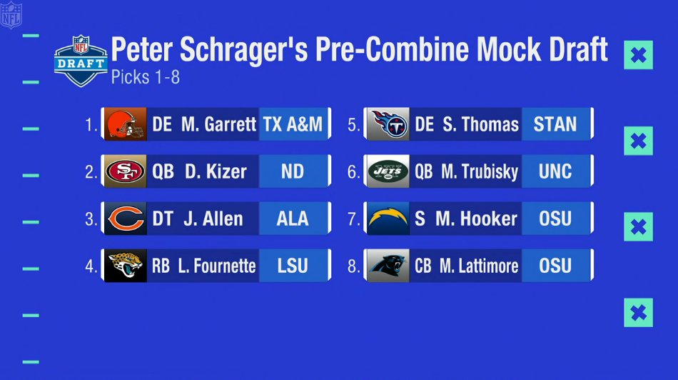 4 QBs going in the first round...  @PSchrags Pre-Combine Mock Draft: h...