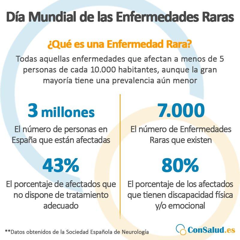 #DíaMundialEnfermedadesRaras Las ER en adultos, las grandes olvidadas...