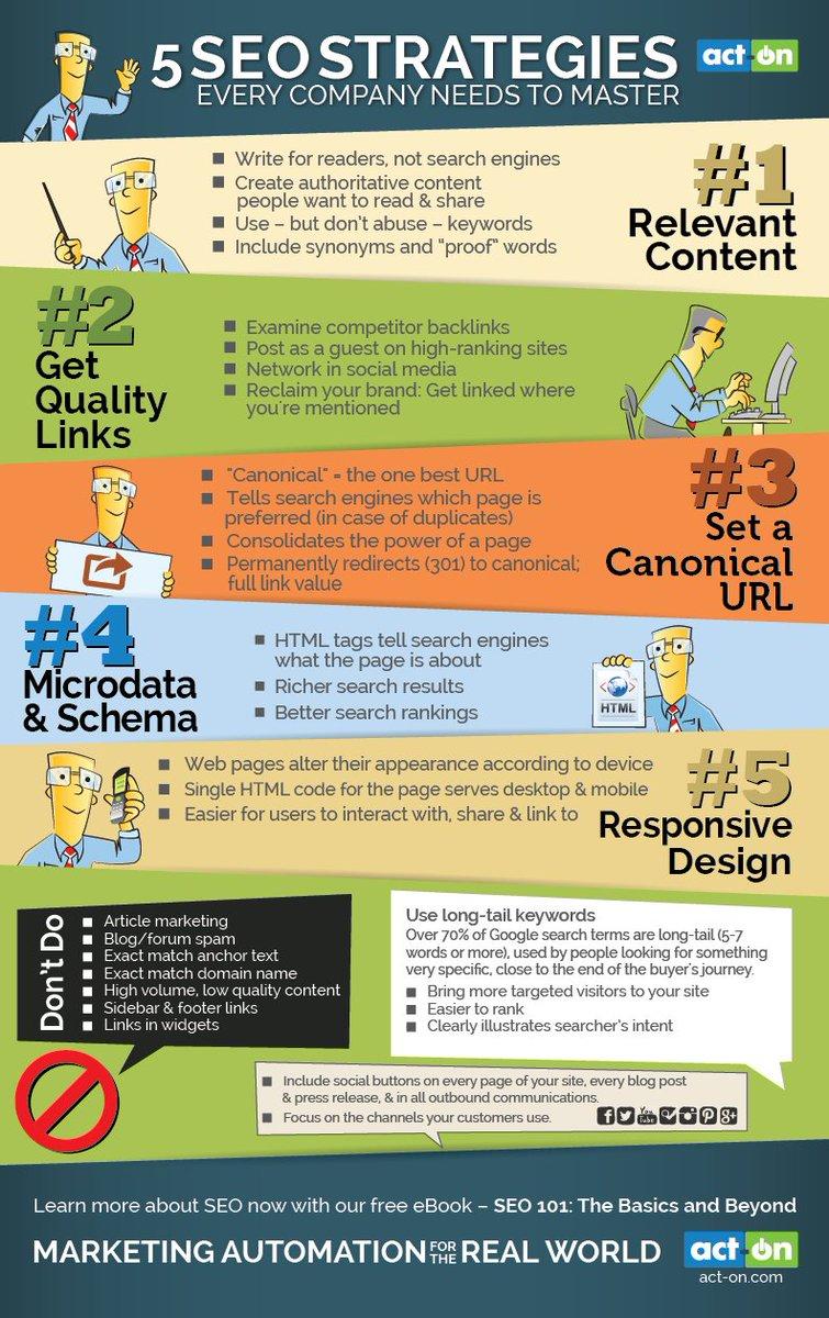 Why Every #SEO #Strategy Needs #Infographics [via @MrSainiOfficial ] #DigitalMarketing #GrowthHacking #Defstar5 #SMM #ContentMarketing<br>http://pic.twitter.com/Wo5yLQk8lX