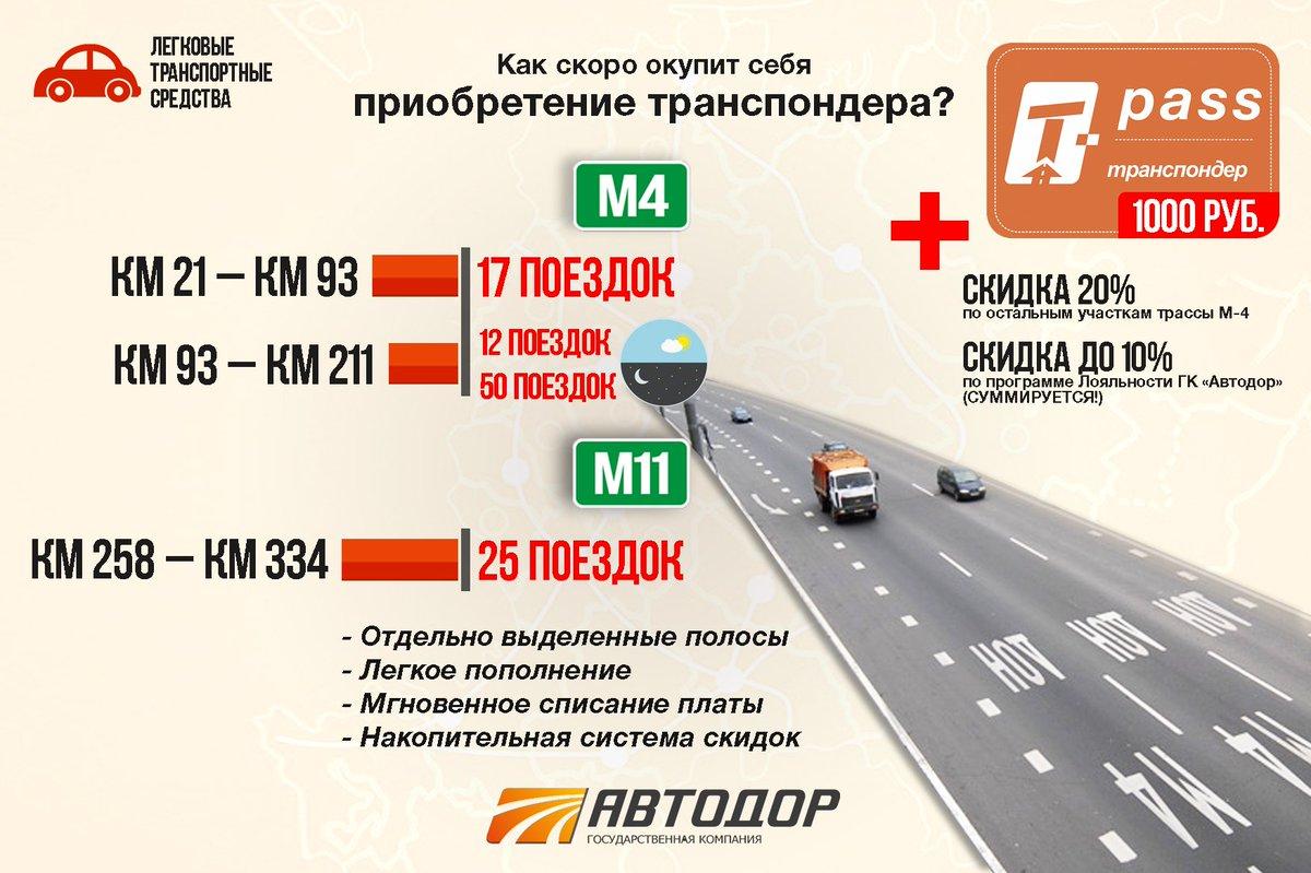 М4 транспондер t-pass