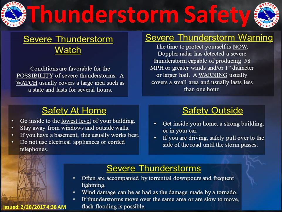 Severe Weather Safety : Nws morristown on twitter quot ⚠️a significant outbreak of