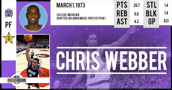 Happy birthday Chris Webber !