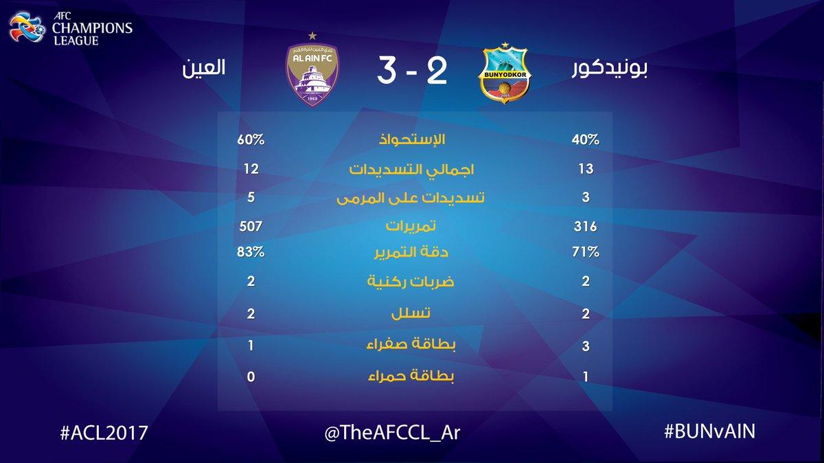 أهداف مباراة العين و بونيودكور الأوزباكي